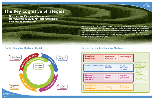 KeyCognitiveStrategies_Page_1