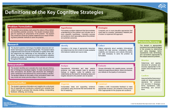 KeyCognitiveStrategies_Page_2